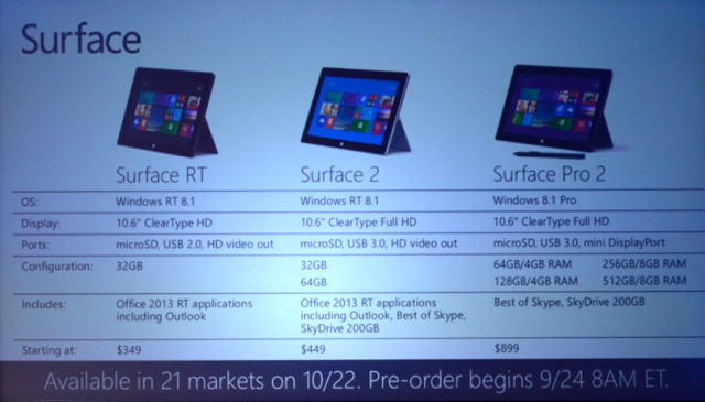 surface specs sheet