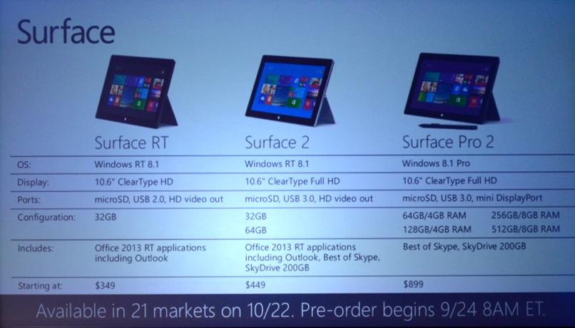 Microsoft Surface 2 specs, pricing, and release date ...